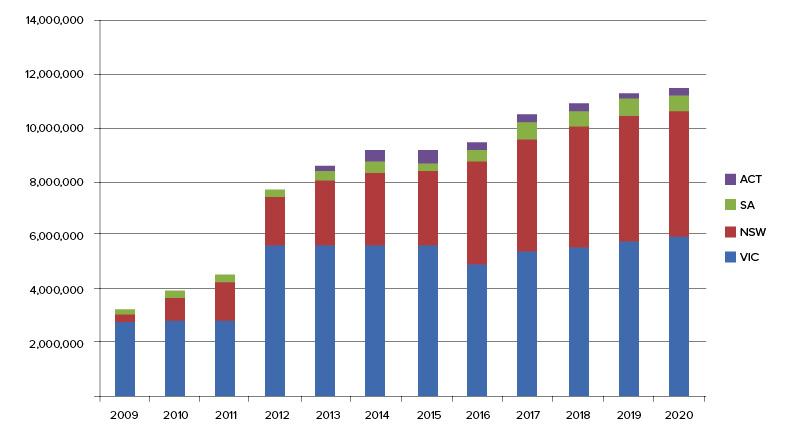 Energy saving power of energy efficiency schemes